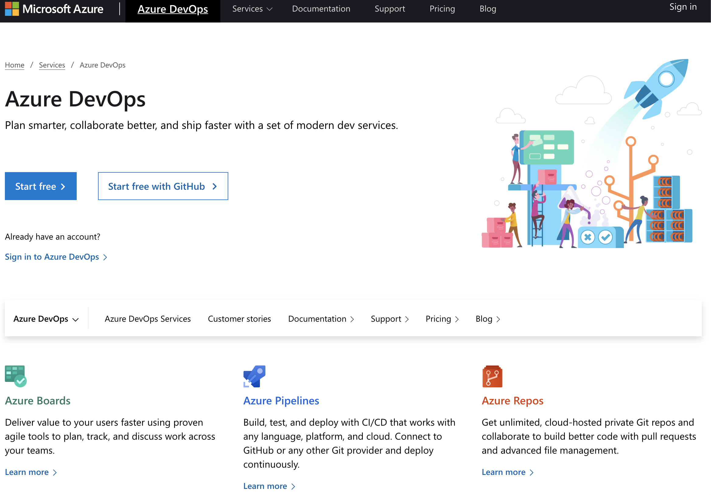 How To Effectively Use Azure Devops Cloud Academy