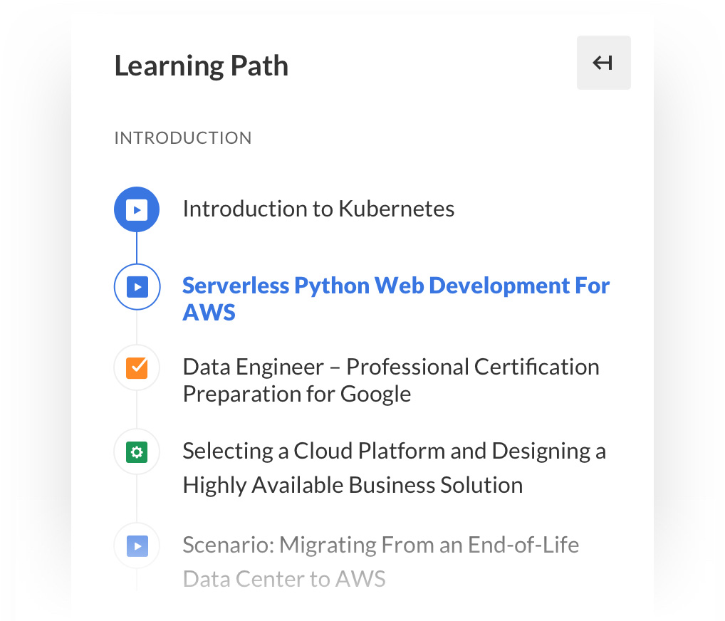 Cloud training courses cloud academy build cloud skills with objective driven learning paths video courses 1betcityfo Image collections